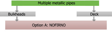 FC oilgas pipe metallic multiple